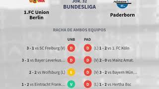 Previa 1 FC Union Berlin vs Paderborn Jornada 32 Bundesliga 2020 Pronósticos y horar