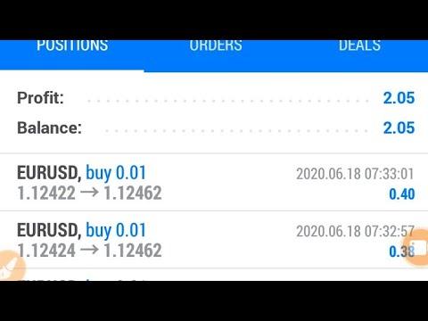 Manjana wang melalui forex trading nod32 id username password daily updated forex