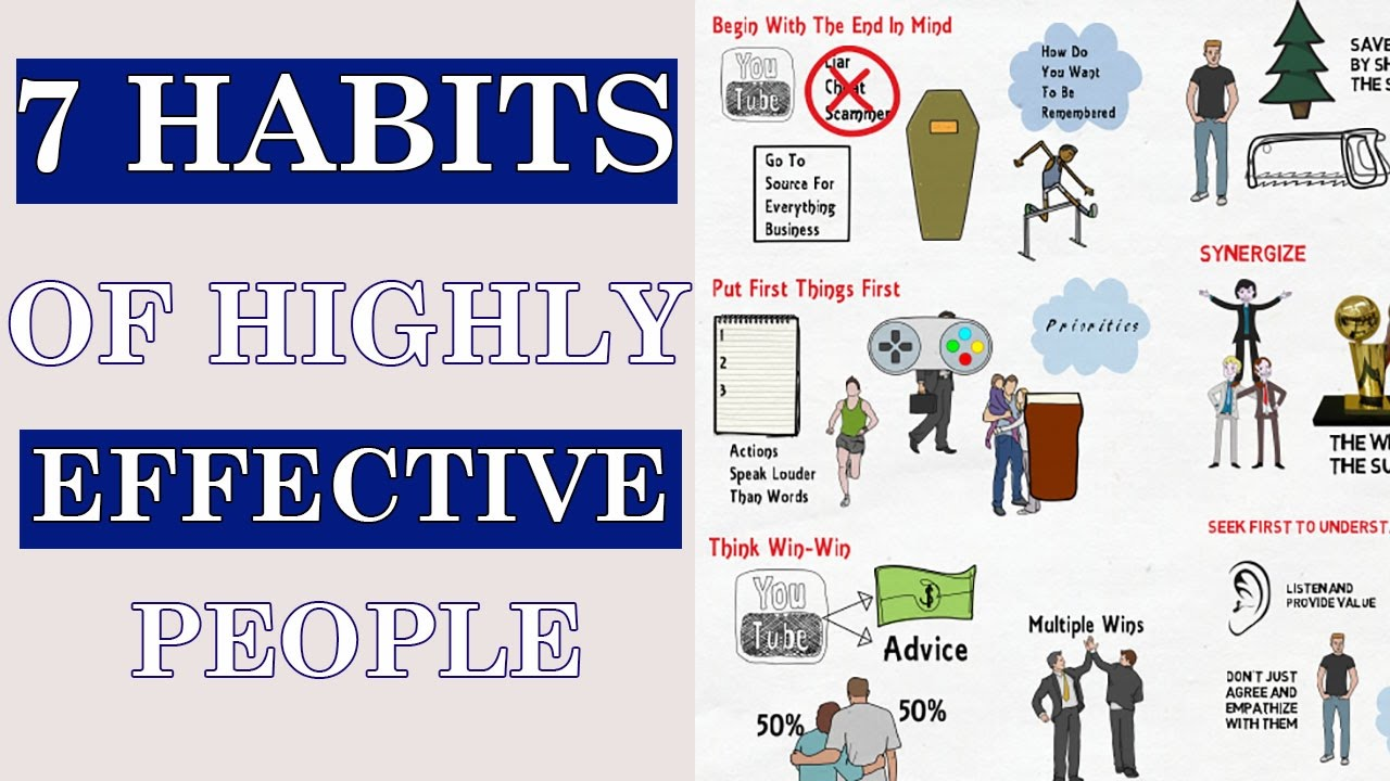 the 7 habits of highly effective people 7 habits of highly effective people summary: the 7 habits of highly effective people by stephen r covey is a self-improvement book it is written on covey's belief that the way we see the world is entirely based on our own perceptions in order to change a given situation, we must change ourselves .