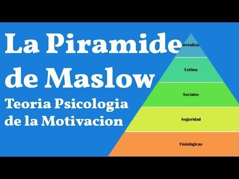 Piramide De Maslow Una Teoria Sobre La Motivacion
