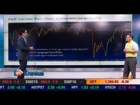 Look Forward มองไปข้างหน้า : วิเคราะห์ภาวะการลงทุนตลาดหุ้นไทย-ตปท.