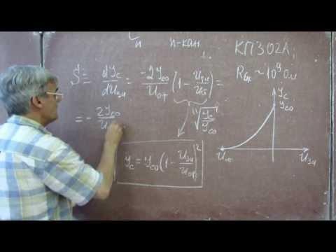 Лекция 82. Полевой транзистор.