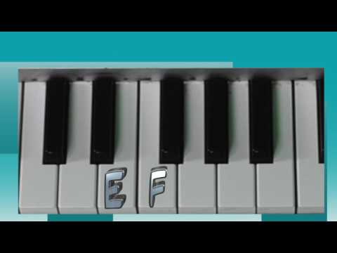 Musical Alphabet on the Musical Ruler