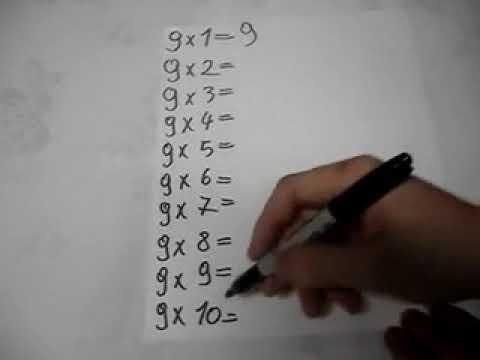 Comment apprendre la table de multiplication de 9 for Comment apprendre table de multiplication facilement