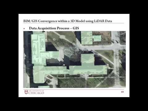 2015 04 14 13 01 UChicago  BIM GIS Convergence Within a 3D Data Model Utilizing LiDAR Data