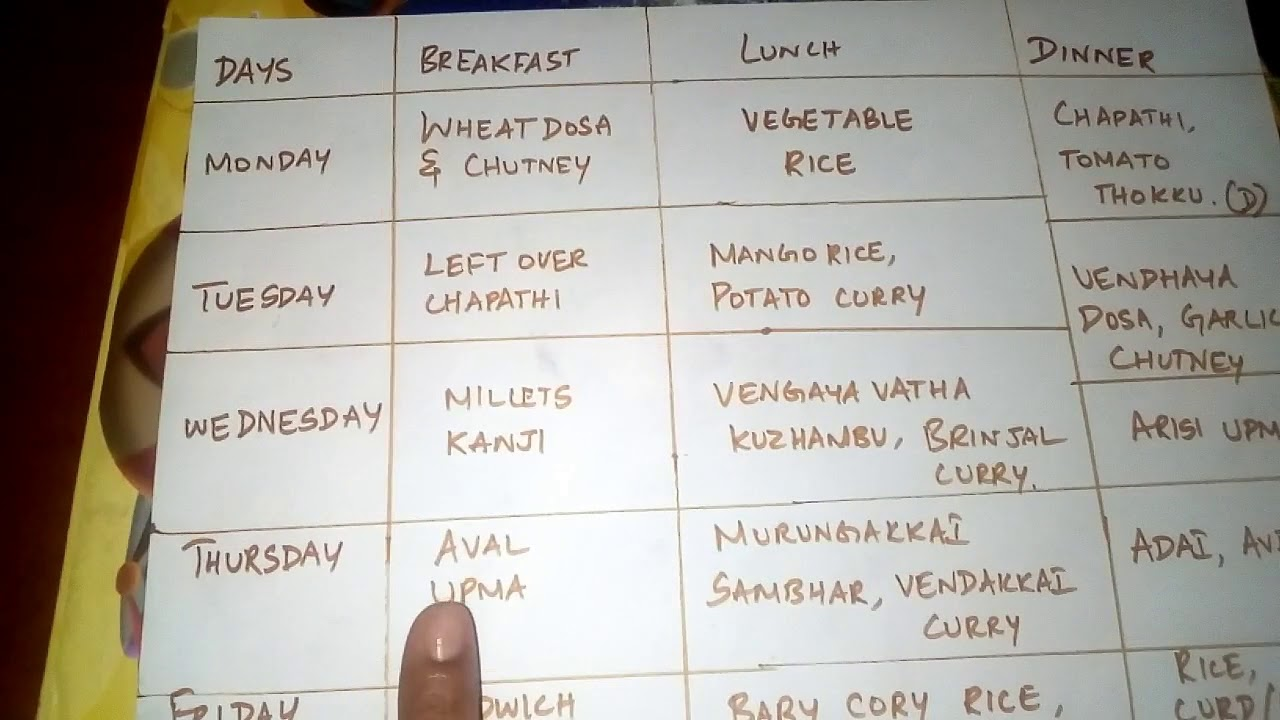 breakfast lunch and menu planning for a week tamil menu planning