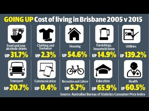 Episode 13 - The Truth about the Australian Economy and Why Living Standards Have Fallen