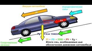 Силы действующие на автомобиль при движении Подробный видеоурок