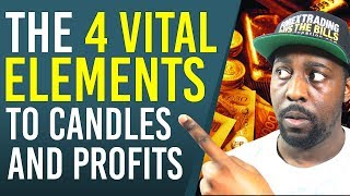 How To Read Candlestick Charts - 4 Elements For Forex Profits...