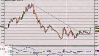 Weekly Forex & Gold Forecast – eSignal Partner Indicator 10/6/14- Trading U