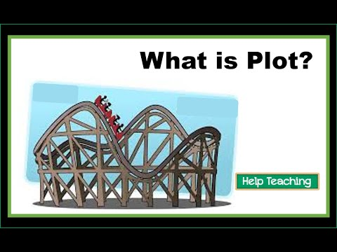 Download What is Plot?   Story Elements Reading Lesson
