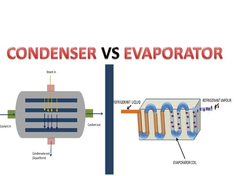 CONDENSER VS EVAPORATOR  (DIFFERENCE) ! LEARN AND GROW