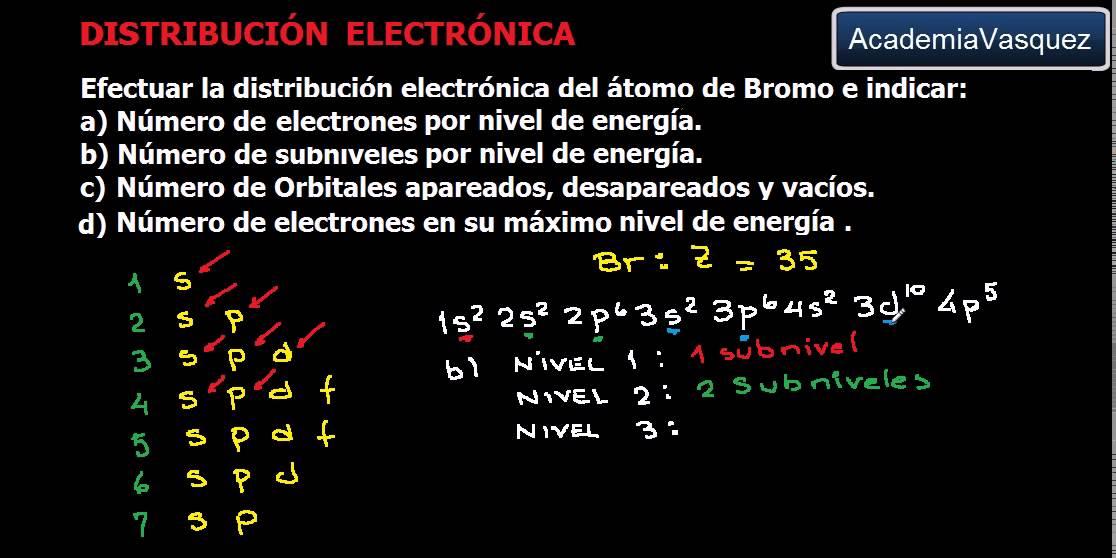Distribucin electrnica ejercicio 2 bromo youtube urtaz Choice Image