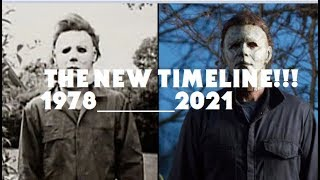 Halloween: The New Timeline (My Opinion)