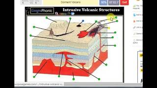Intrusive Volcanic Structures, Geology Quiz
