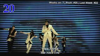 American Top 40 - August 20, 2011 [8/20/2011]