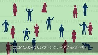 PSYGRAM_Infographics movie