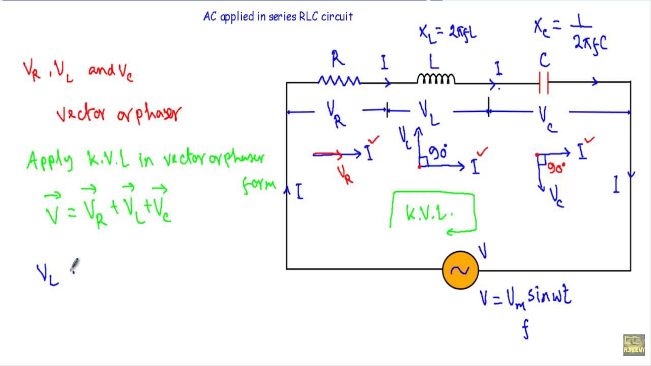ac through series rlc circuit [ 1280 x 720 Pixel ]