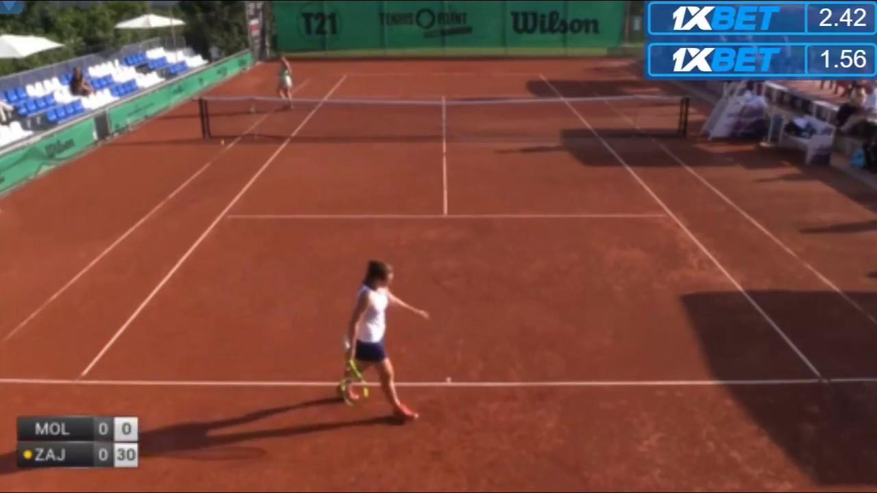 Tennis Itf Damen