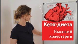 постер к видео Высокий холестерин на кето-диете