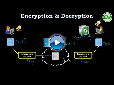 Encrypt And Decrypt Example