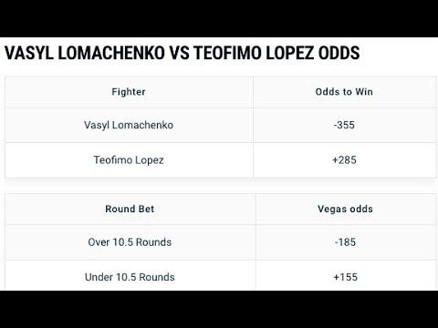 Alvarez vs lopez betting odds las vegas sports betting lines nfl