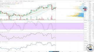 $BTC #Bitcoin quick chart update 9/14/18