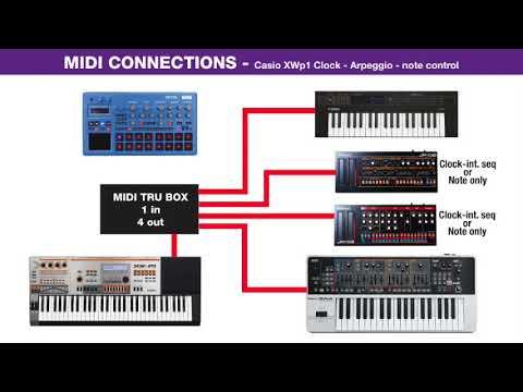 MIDI Tutorial for Keyboards - Multi Keyboard Control - Sequencer Control
