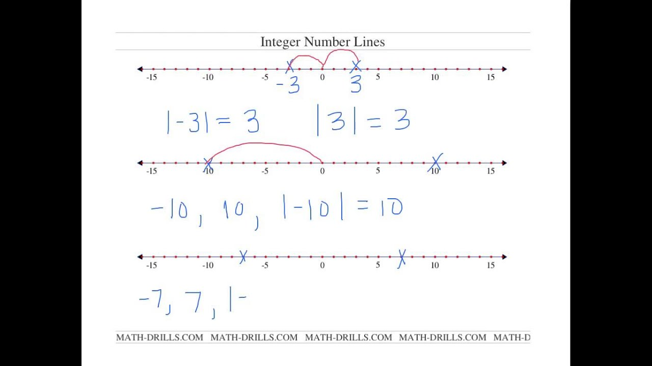 Worksheet Math 6 10 1 integers envision math 6 youtube