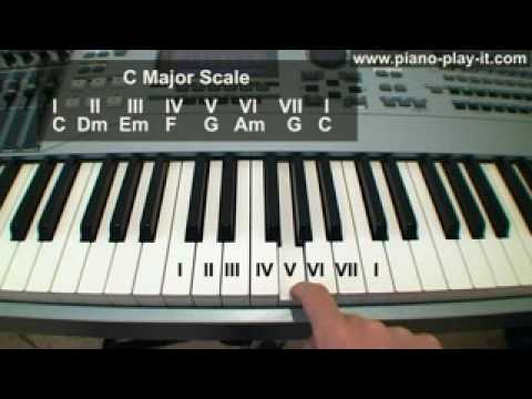 Piano Chord Theory A Free Piano Theory Lesson Youtube