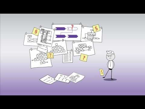 ARIS Cloud - Social process improvement in the cloud