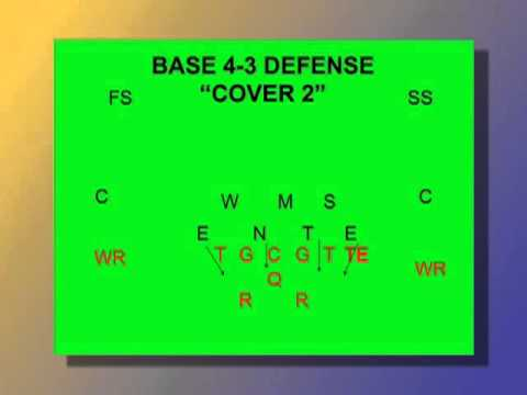 The 4 3 Defense For Youth Football Youtube