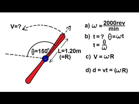 Physics - Mechanics: Rotational Motion (2 of 6) Airplane Propeller