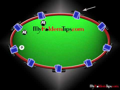 How To Play Texas Holdem Poker And Zynga Poker Texas Holdem Poker Free Poker Games Youtube