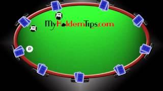 How to play Texas HoldEm Poker and  Zynga Poker  - Texas HoldEm Poker - free poker games