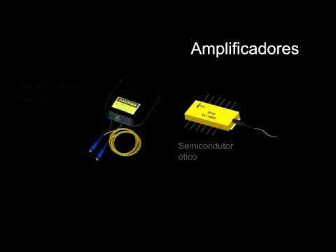 Erbium Doped Fiber Amplifier - EDFA