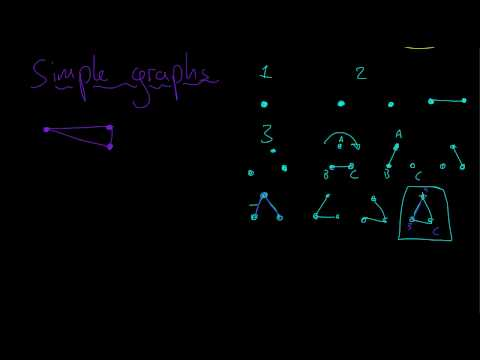 Discrete Mathematics 1: Introduction to Graphs