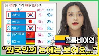 한번 대한민국을 경험한 외국인들이 결국 다시 한국으로 …