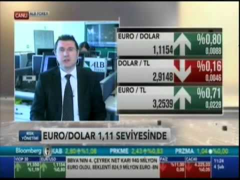 Alb Forex Araştırma Uzmanı Onur Altın Eurodolar Yorumları