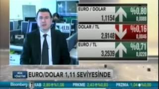 ALB Forex Araştırma Uzmanı Onur Altın Euro/Dolar Yorumları - Bloomberg HT
