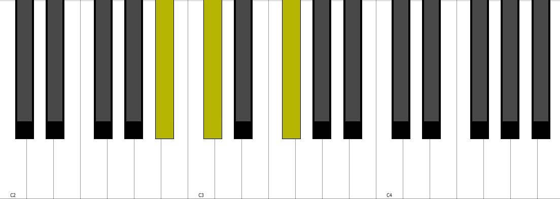 Gb Major Piano Chord Inversions Youtube