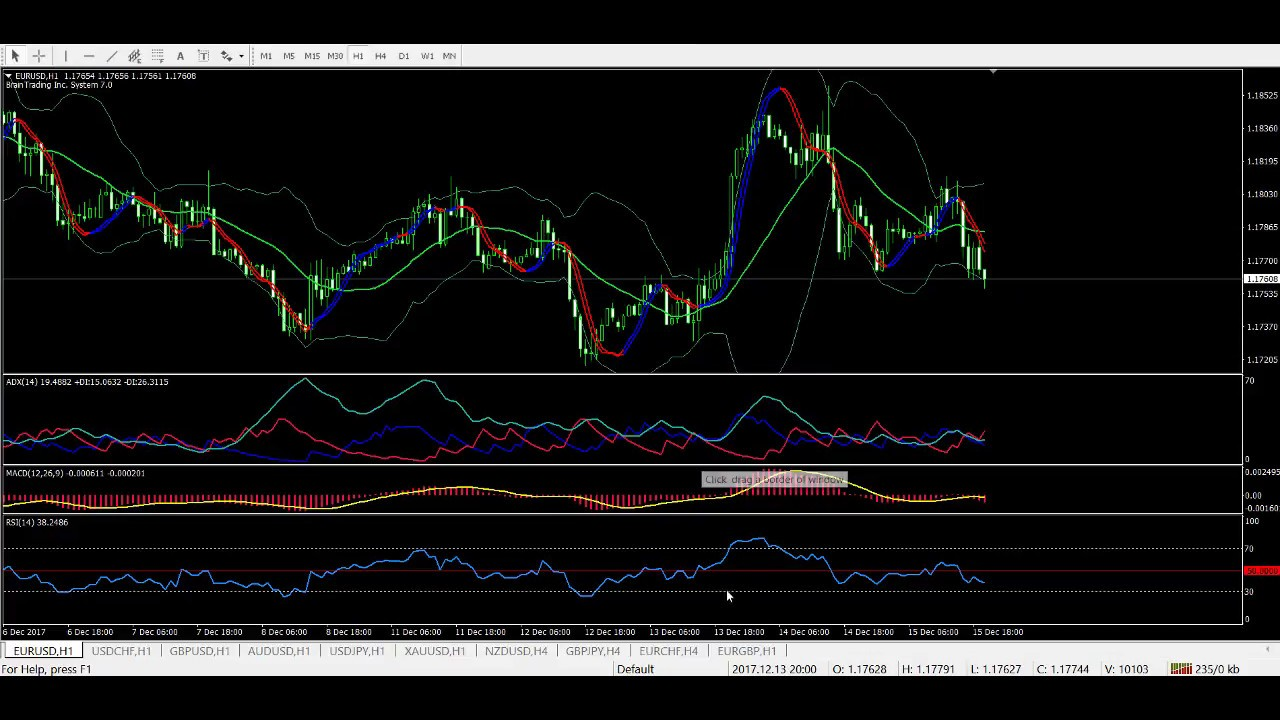 Download Brain Trend Forex Trading System Strategy For Mt4 Youtube