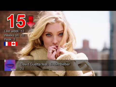 TOP 50 WORLD SINGLES CHART WEEK 35, 2017 + NEW SONGS BUBBLING UNDER