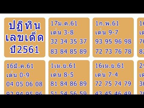 กองทุนเวียดนาม pantip