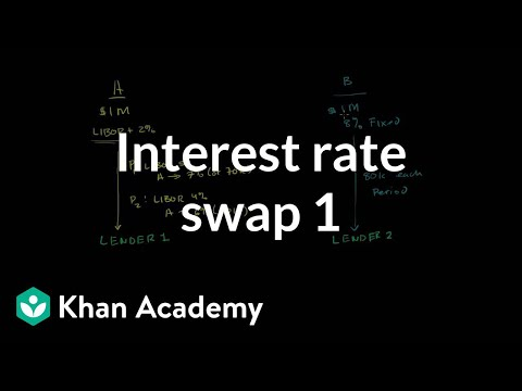 Interest rate swap 1 | Finance & Capital Markets | Khan Academy