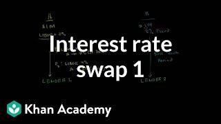 Interest rate swap 1  Finance  Capital Markets  Khan Academy