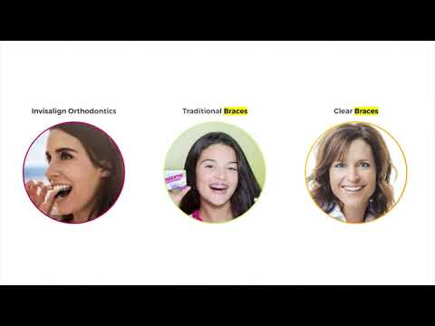 Flossome Orthodontics Little Havana Miami, FL : Orthodontist