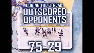 Norfolk Admirals| Road To Calder Cup Highlights: Calder Cup Champions