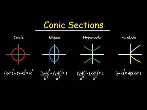 Conic Sections Circles Ellipses Parabolas Hyperbola How To