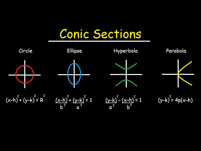 Conic Sections - Circles, Ellipses, Parabolas, Hyperbola - How To Graph &  Write In Standard Form - YouTube